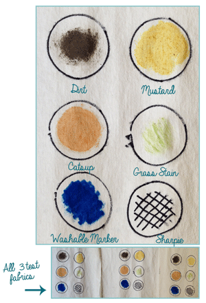 Homemade Detergent stain test